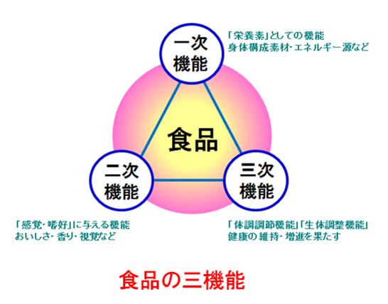 f:id:acu_qian-ming:20180129212206p:plain