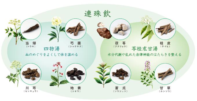 f:id:acu_qian-ming:20180223232841p:plain