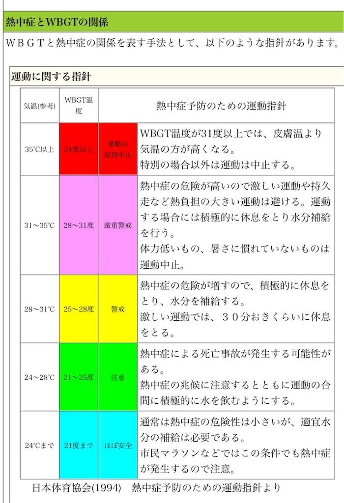 f:id:acu_qian-ming:20180714080447j:image