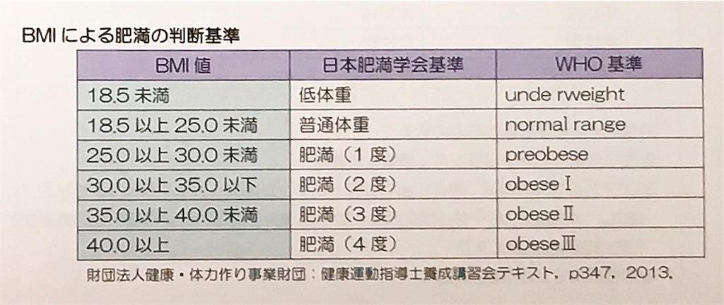 f:id:acu_qian-ming:20180808090704j:image