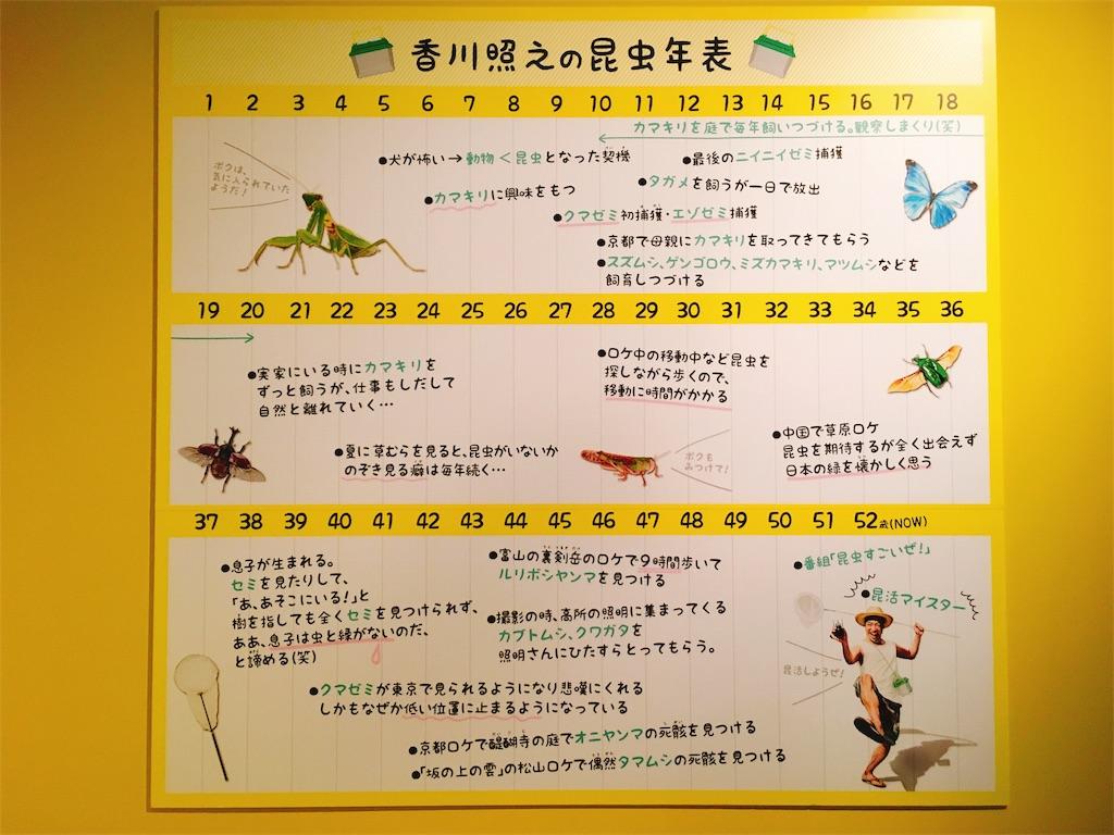 f:id:acu_qian-ming:20180816220948j:image