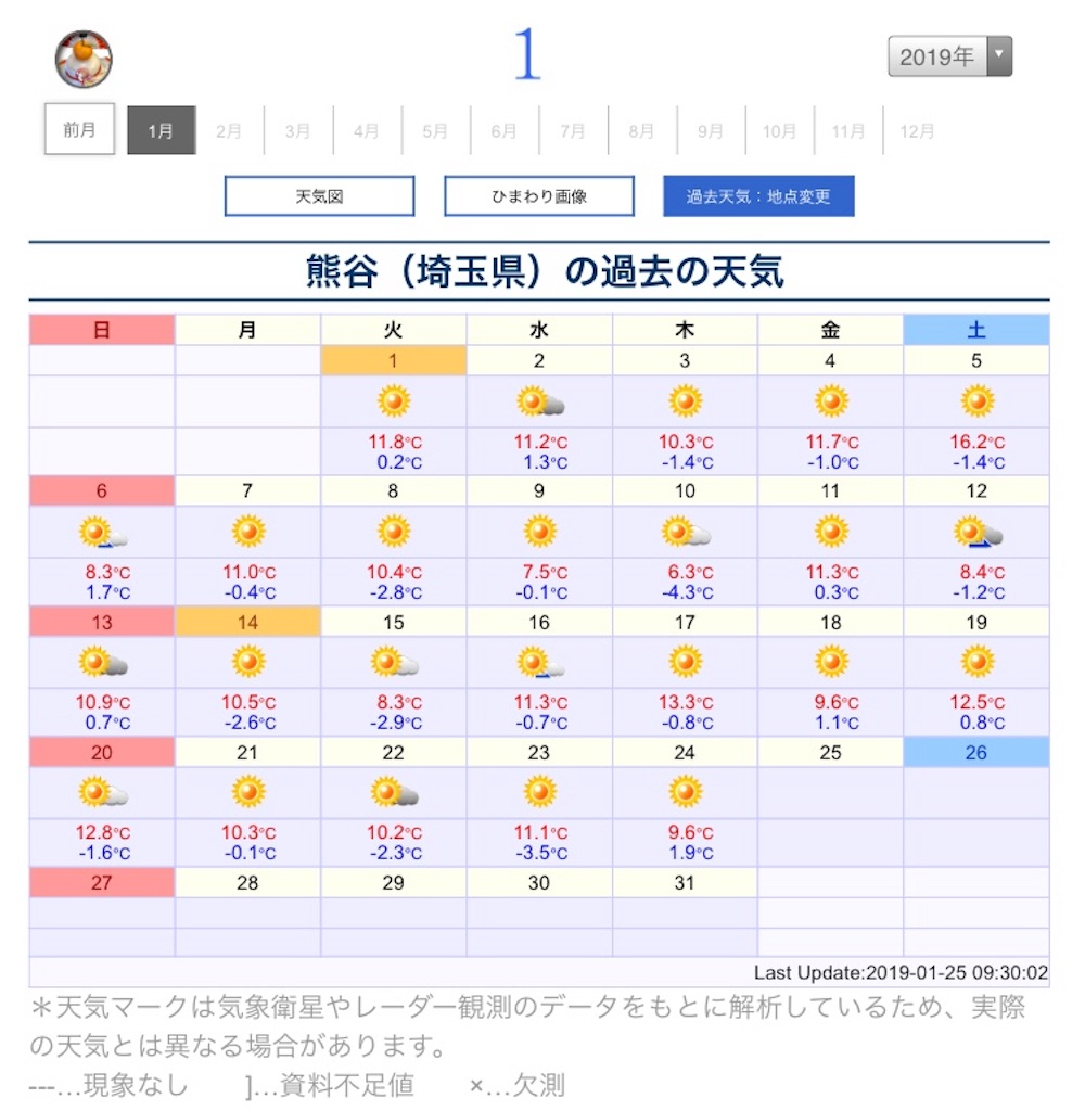 f:id:acu_qian-ming:20190125141542j:plain