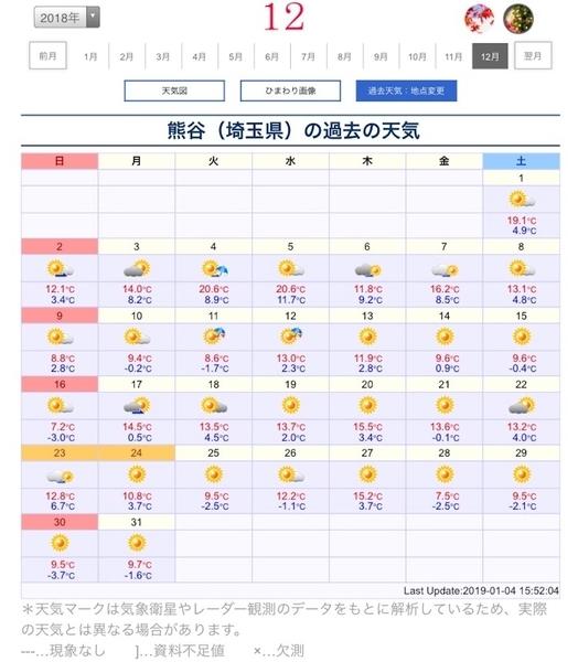 f:id:acu_qian-ming:20190125142347j:plain