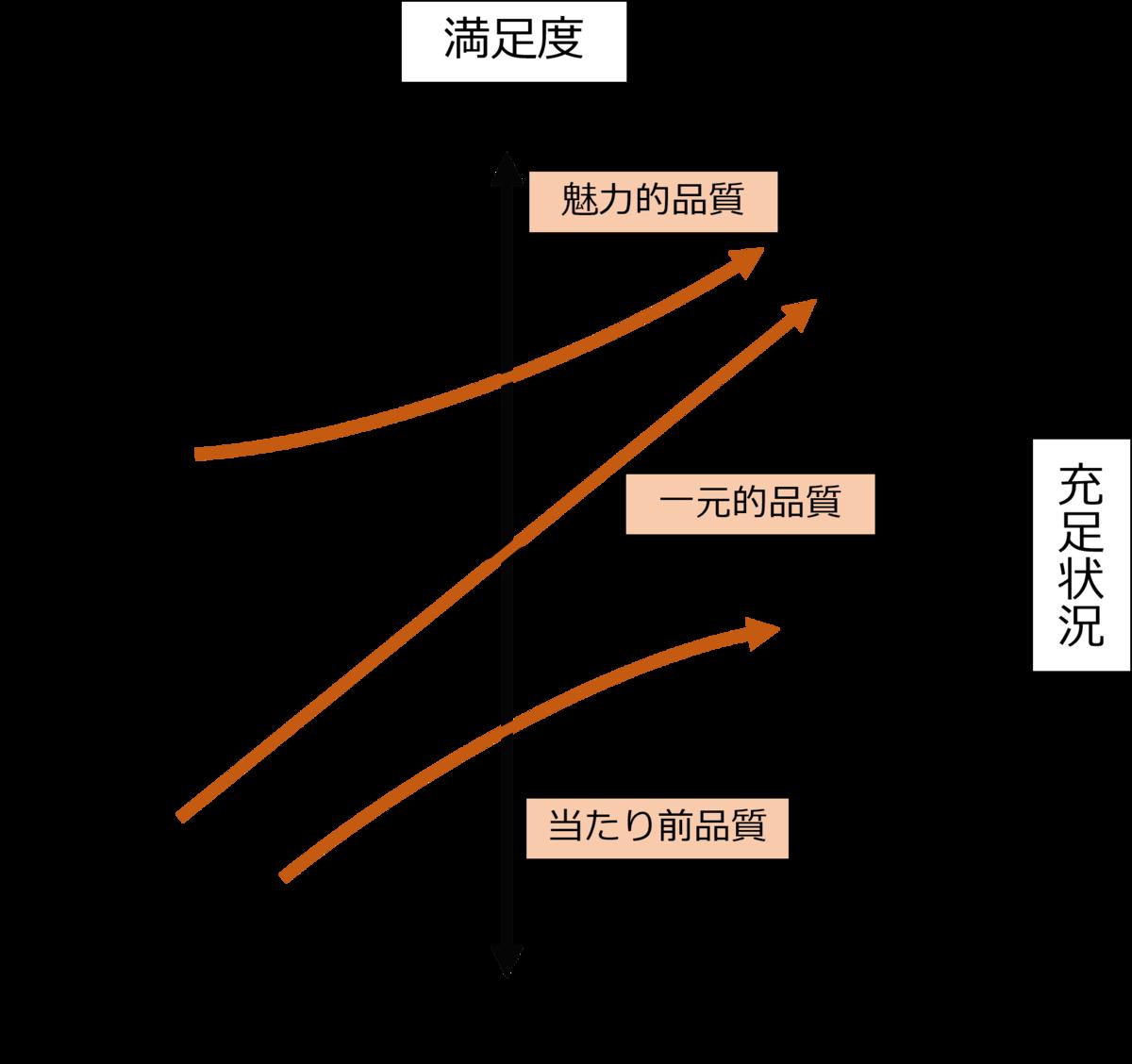 f:id:acuite:20210723102058p:plain