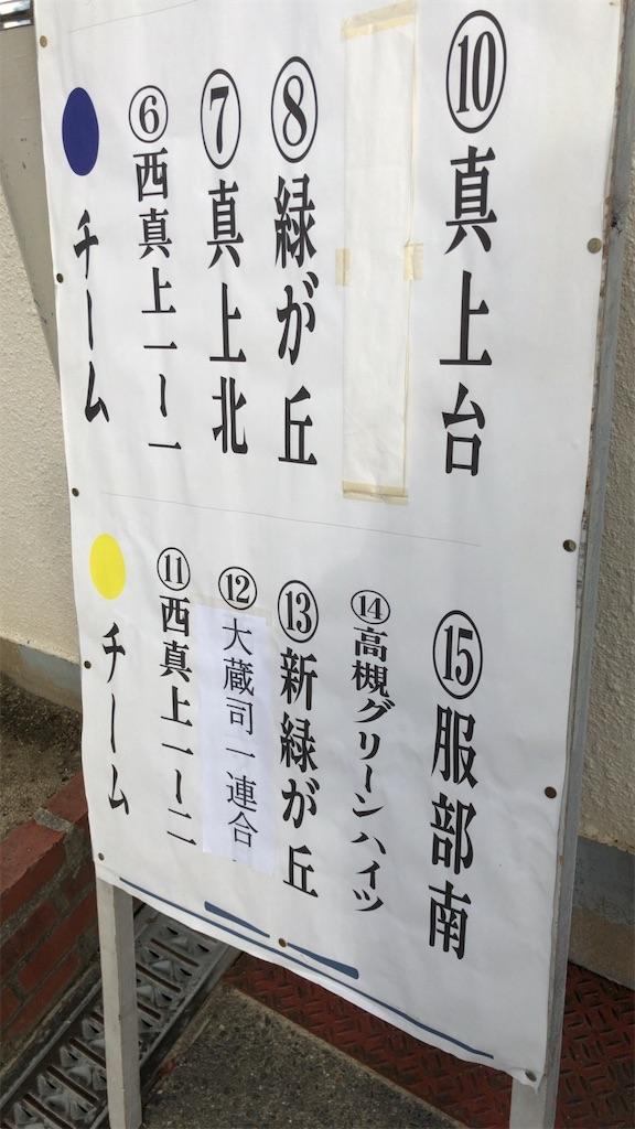 f:id:acyaraku:20181009084102j:image