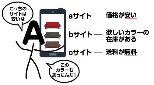 f:id:ad-ftbdesign:20170626143235j:plain