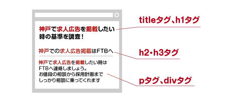 f:id:ad-ftbdesign:20181023143812j:plain