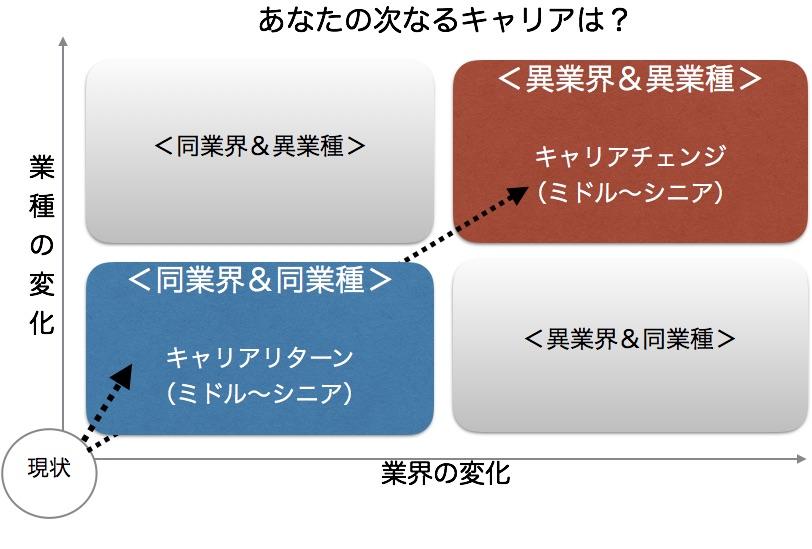 f:id:adachi19610420:20170523103219j:plain