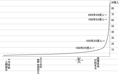 f:id:adayasu:20100826130204j:image:left