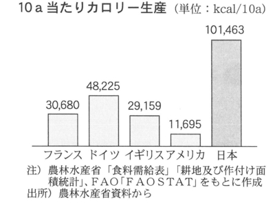f:id:adayasu:20101114204944j:image:left