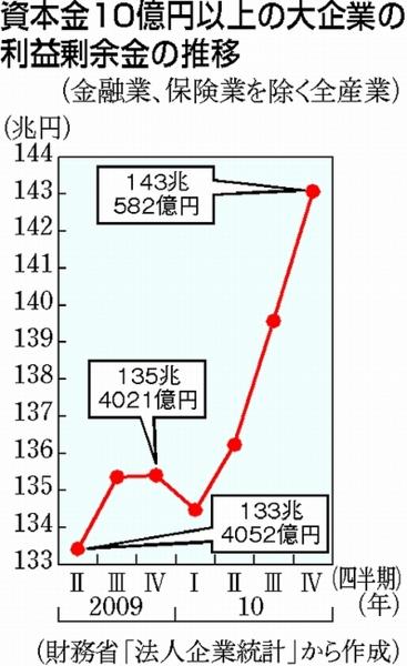 f:id:adayasu:20110306220034j:image:left