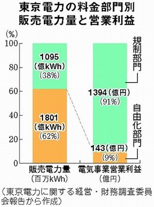 f:id:adayasu:20111015151631j:image:left