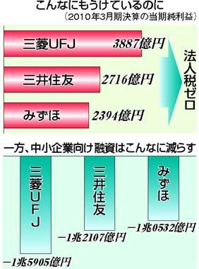 f:id:adayasu:20111109210431j:image:left