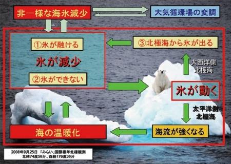f:id:adayasu:20120901213132j:image:left
