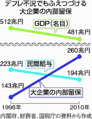 f:id:adayasu:20121211222928j:image:left