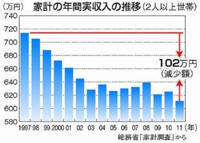 f:id:adayasu:20121211222929j:image:right