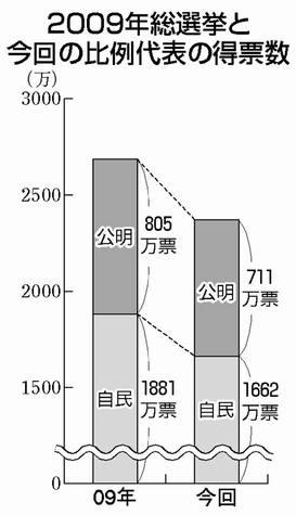 f:id:adayasu:20121218231551j:image:left
