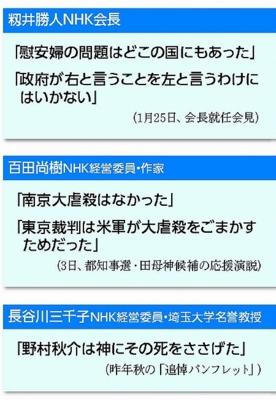 f:id:adayasu:20140207215732j:image:right