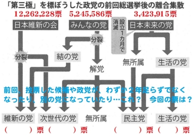 f:id:adayasu:20141205212811j:image:left