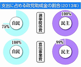 f:id:adayasu:20150127201418j:image:left