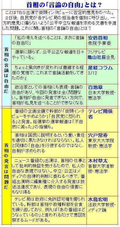 f:id:adayasu:20150327103335j:image:left