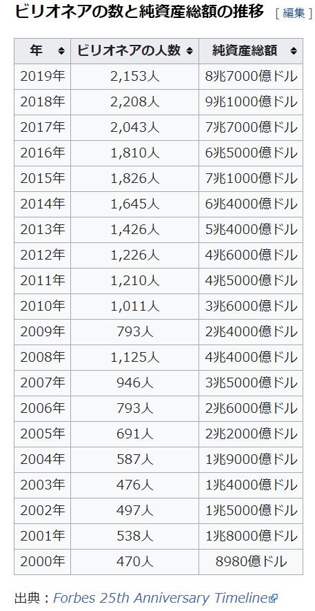 f:id:adayasu:20201226200128j:plain