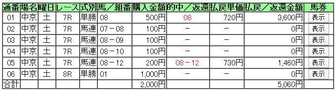 f:id:addis:20200106175625j:plain