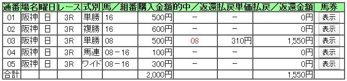 f:id:addis:20200106182059j:plain