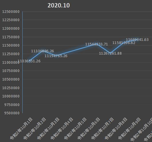 f:id:adobe-man:20201009055444p:plain