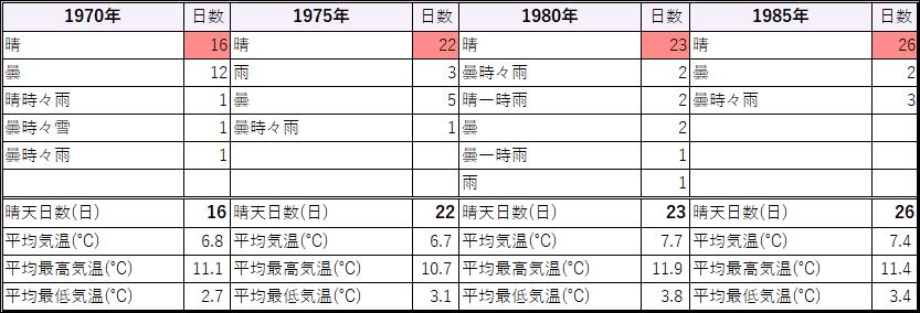 f:id:adoi:20200109232214p:plain