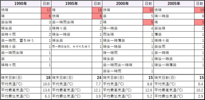 f:id:adoi:20200109232258p:plain