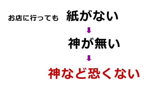 f:id:adoi:20200311180847p:plain