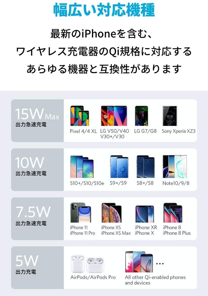 iPhone12 ワイヤレス充電器1