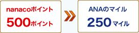 f:id:adventu:20200208135811j:plain