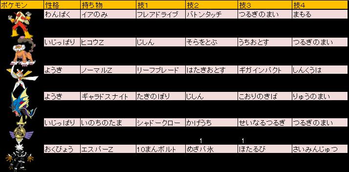 f:id:adykaw:20190111000458p:plain