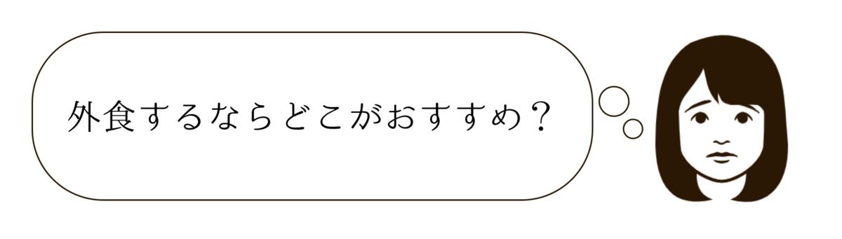 f:id:aeiaua:20200620231516p:plain
