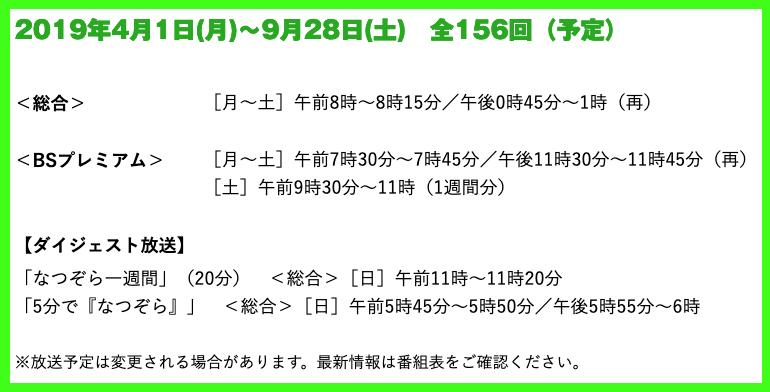 f:id:aeron501:20190401012521p:plain