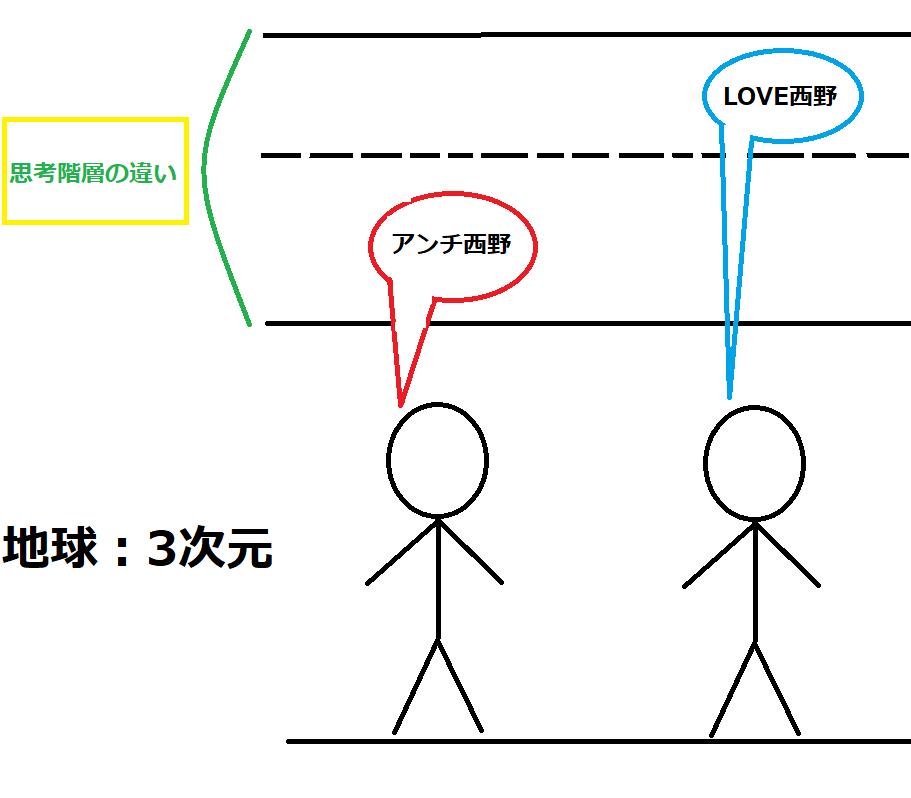 f:id:af8de1006:20180910175117p:plain