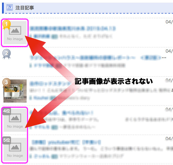 ブログ村の注目リスト表示