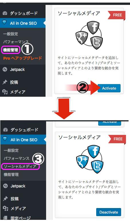 WordPressのソーシャル手順
