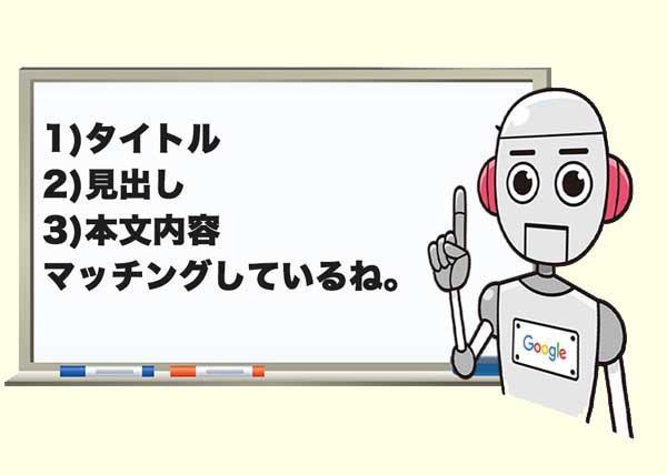 Googlebotがブログへ訪れて判断している