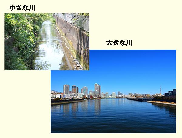小さな川と大きな川を比較
