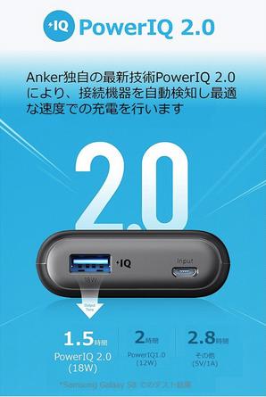 AnkerのPowerIQ説明画像
