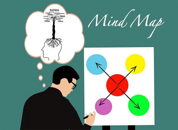 記憶からマインドマップを作成している男性
