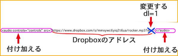 アドレスの変更箇所表示