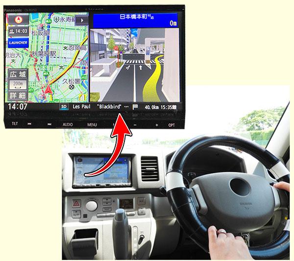 クルマの運転席とナビゲーションシステム