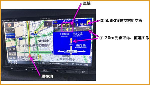 ナビ画面で表示される2段階進行案内