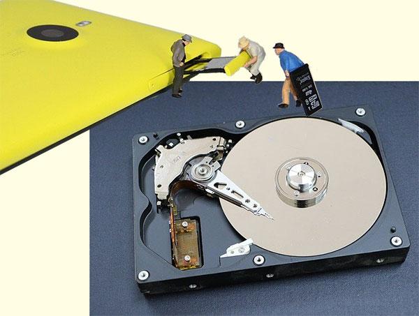 ハードディスクとSDカード
