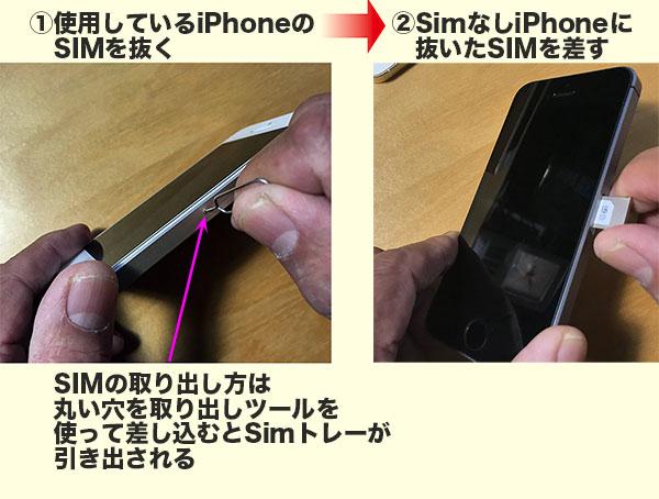 SIMの入れ替え手順