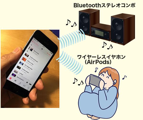 無線で音楽を楽しんでいる女性